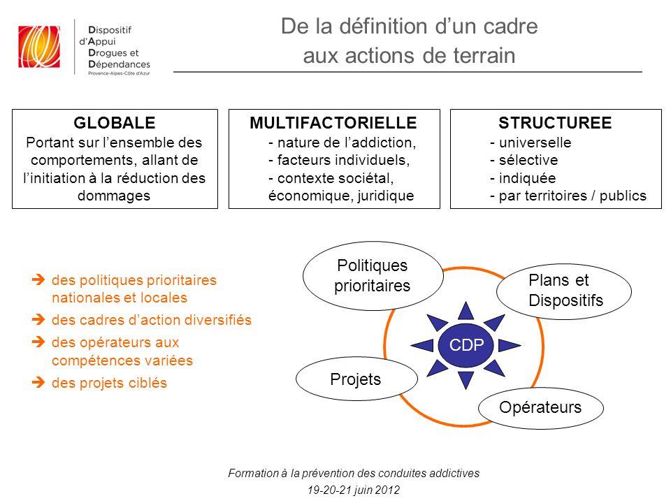 Politiques de prévention et articulation avec la politique MILDT Politiques de Santé Publique Politiques volontaristes Politiques spécifiques Politiques Interministérielles Formation à la prévention des conduites addictives 19-20-21 juin 2012