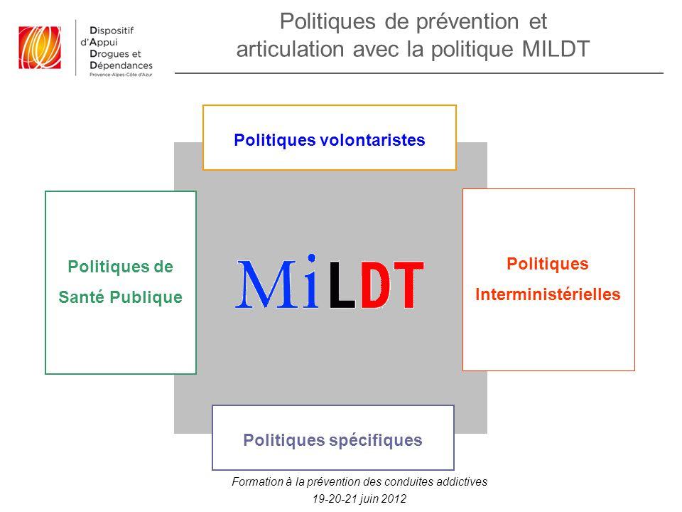 Politiques de prévention et articulation avec la politique MILDT Politiques de Santé Publique Politiques volontaristes Politiques spécifiques Politiqu