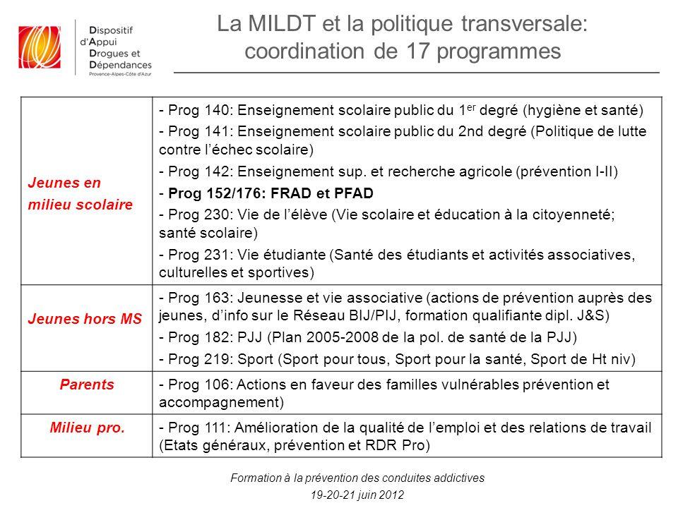 La MILDT et la politique transversale: coordination de 17 programmes Jeunes en milieu scolaire - Prog 140: Enseignement scolaire public du 1 er degré