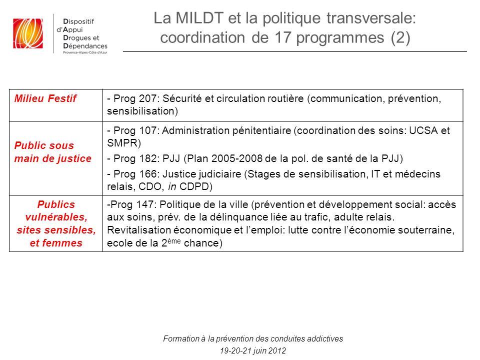Collectivités Territoriales Conseil régional, Conseils Généraux, Municipalités 17 programmes de l'Etat concourant à la prévention La MILDT: un organe de coordination Plan dép.