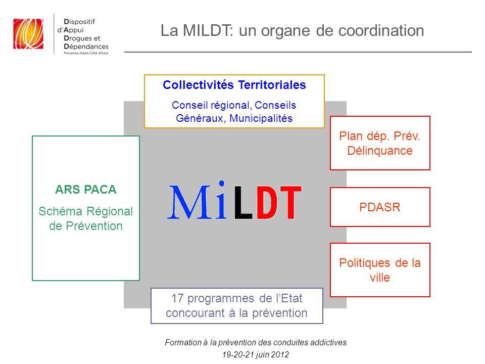 Collectivités Territoriales Conseil régional, Conseils Généraux, Municipalités 17 programmes de l'Etat concourant à la prévention La MILDT: un organe