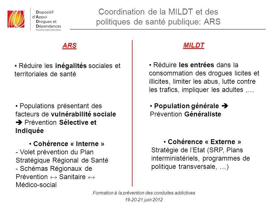 Coordination de la MILDT et des politiques de santé publique: ARS ARS MILDT Réduire les inégalités sociales et territoriales de santé Réduire les entr