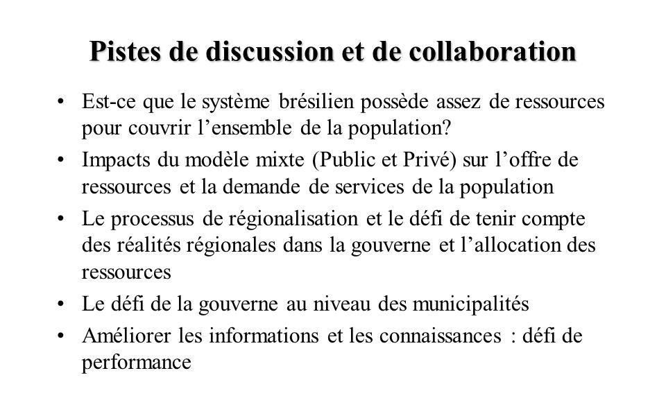 Pistes de discussion et de collaboration Est-ce que le système brésilien possède assez de ressources pour couvrir l'ensemble de la population.