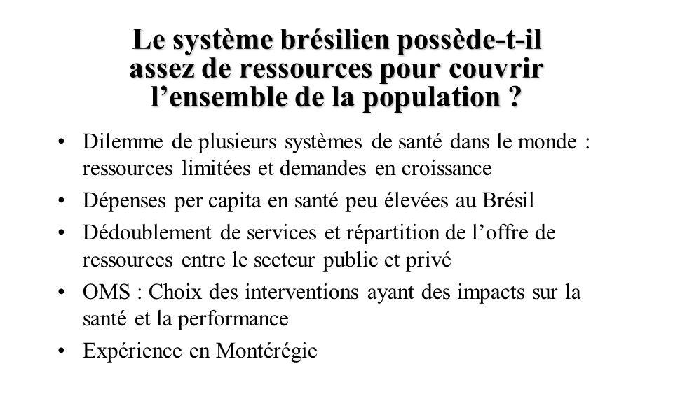 Le système brésilien possède-t-il assez de ressources pour couvrir l'ensemble de la population .