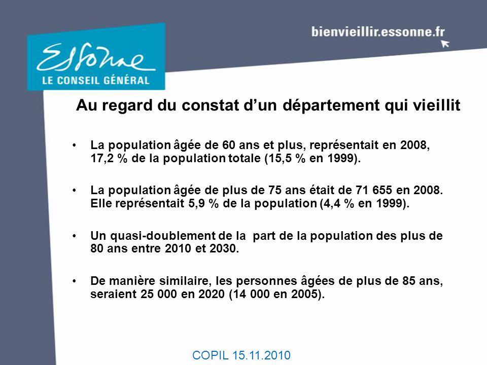 COPIL 15.11.2010 Au regard du constat d'un département qui vieillit La population âgée de 60 ans et plus, représentait en 2008, 17,2 % de la populatio