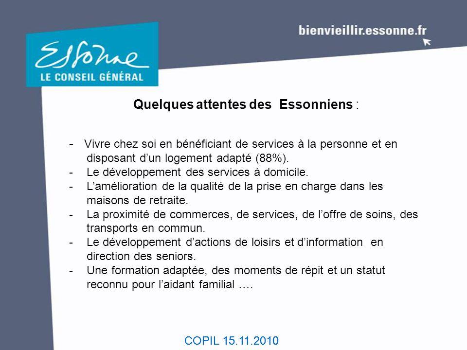COPIL 15.11.2010 Quelques attentes des Essonniens : - Vivre chez soi en bénéficiant de services à la personne et en disposant d'un logement adapté (88