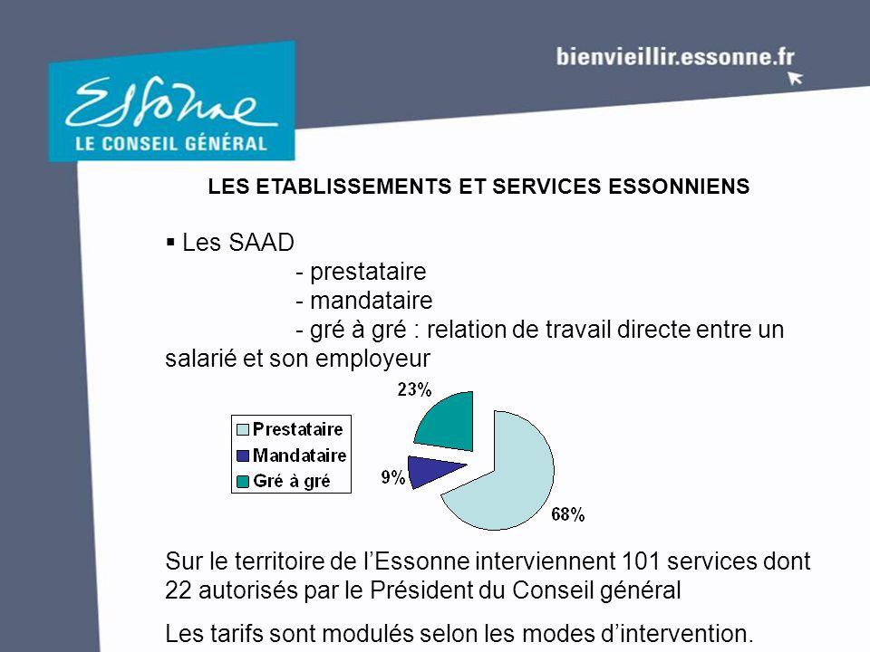 Les SAAD - prestataire - mandataire - gré à gré : relation de travail directe entre un salarié et son employeur Sur le territoire de l'Essonne inter