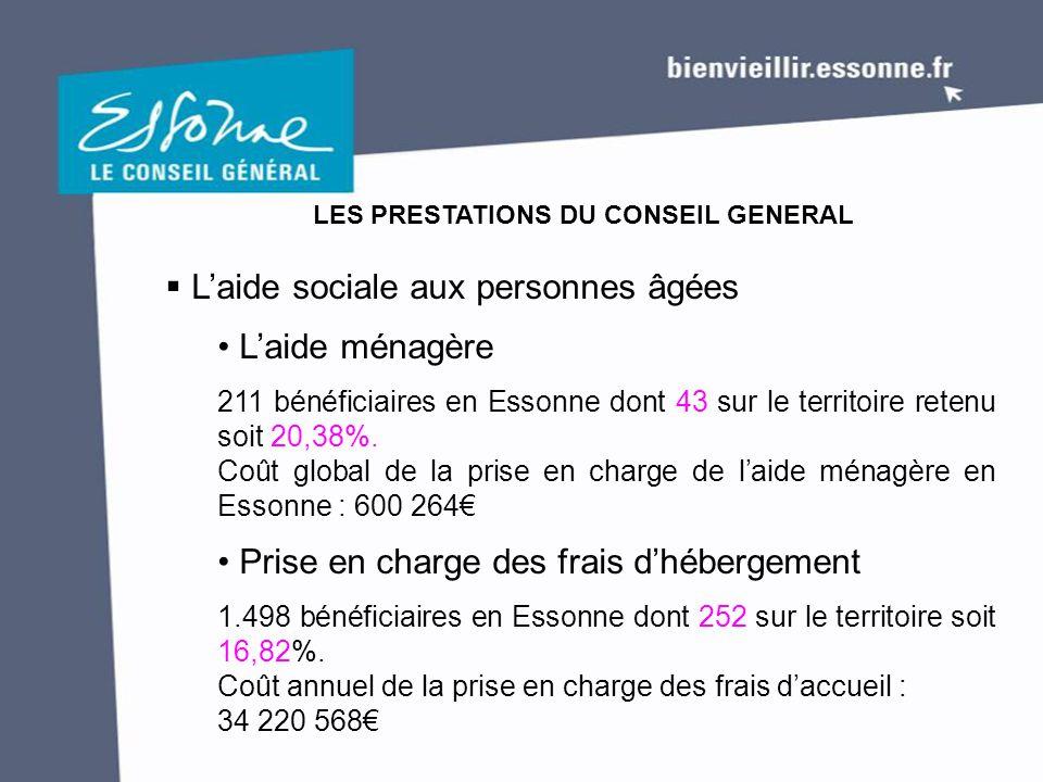 LES PRESTATIONS DU CONSEIL GENERAL  L'aide sociale aux personnes âgées L'aide ménagère 211 bénéficiaires en Essonne dont 43 sur le territoire retenu