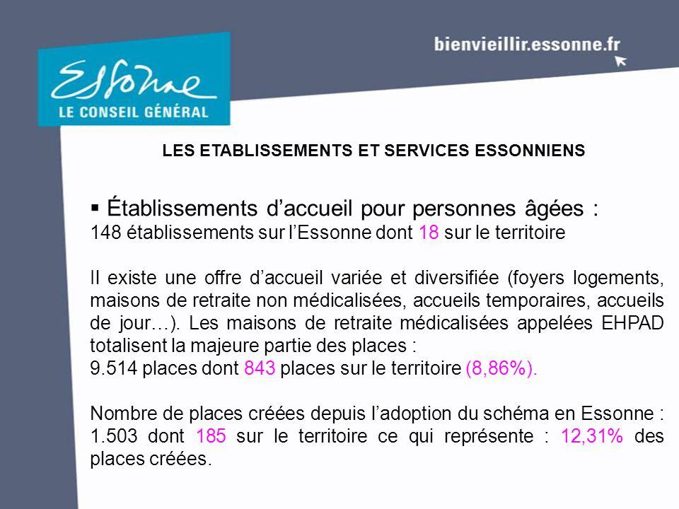 LES ETABLISSEMENTS ET SERVICES ESSONNIENS  Établissements d'accueil pour personnes âgées : 148 établissements sur l'Essonne dont 18 sur le territoire