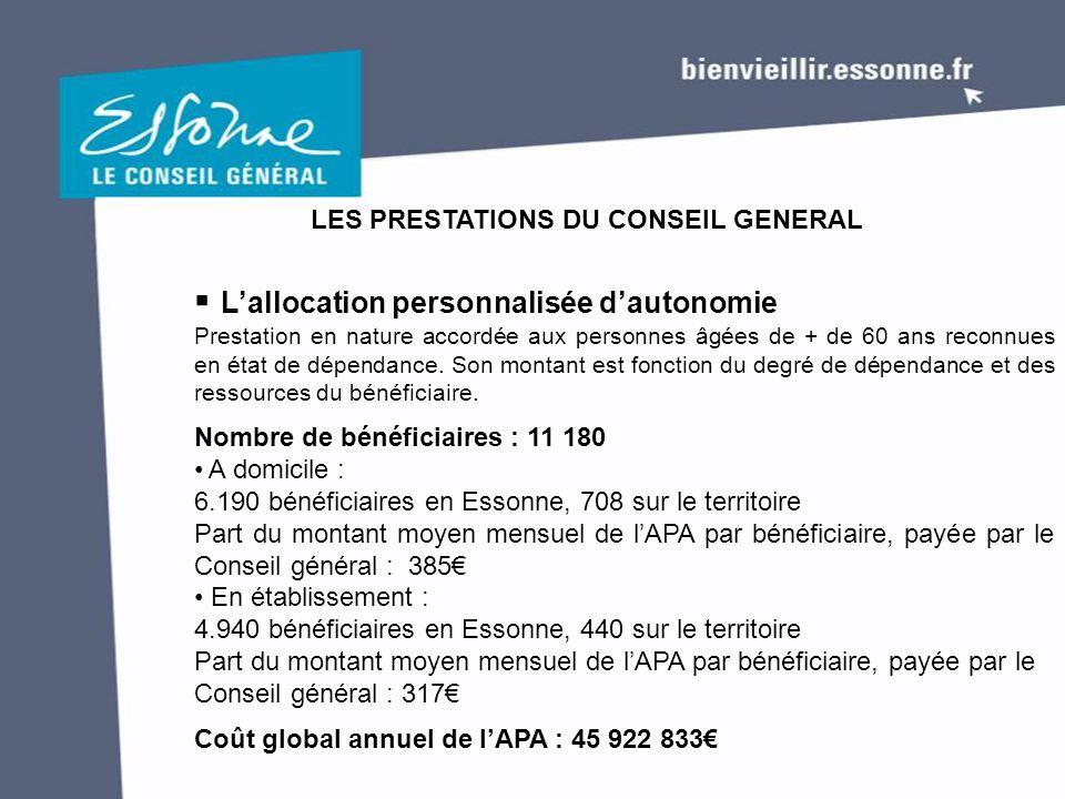 LES PRESTATIONS DU CONSEIL GENERAL  L'aide sociale aux personnes âgées L'aide ménagère 211 bénéficiaires en Essonne dont 22 sur le territoire retenu Coût individuel et annuel de la prise en charge de l'aide ménagère en Essonne : 2.845€ Prise en charge des frais d'hébergement 1.498 bénéficiaires en Essonne dont 246 sur le territoire Coût annuel de la prise en charge des frais d'accueil : 34 220 568€, soit une moyenne annuelle de 22.844€ par bénéficiaire