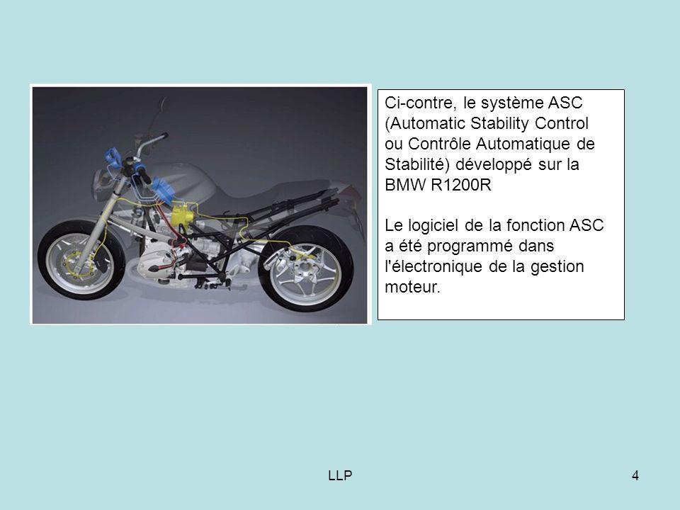 LLP4 Ci-contre, le système ASC (Automatic Stability Control ou Contrôle Automatique de Stabilité) développé sur la BMW R1200R Le logiciel de la foncti