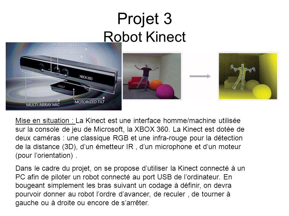 Projet 3 Robot Kinect Mise en situation : La Kinect est une interface homme/machine utilisée sur la console de jeu de Microsoft, la XBOX 360. La Kinec