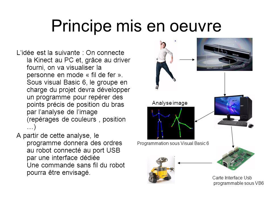 Principe mis en oeuvre L'idée est la suivante : On connecte la Kinect au PC et, grâce au driver fourni, on va visualiser la personne en mode « fil de