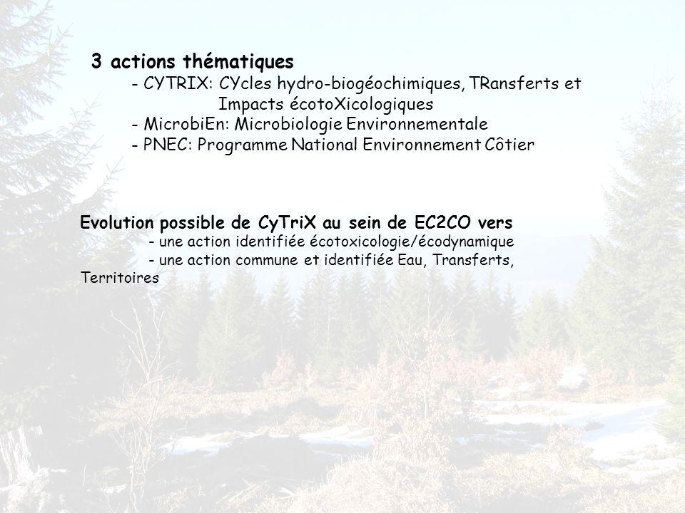 3 actions thématiques - CYTRIX: CYcles hydro-biogéochimiques, TRansferts et Impacts écotoXicologiques - MicrobiEn: Microbiologie Environnementale - PNEC: Programme National Environnement Côtier Evolution possible de CyTriX au sein de EC2CO vers - une action identifiée écotoxicologie/écodynamique - une action commune et identifiée Eau, Transferts, Territoires
