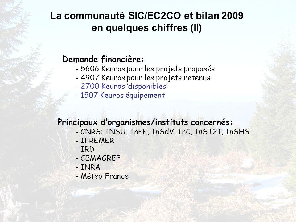 La communauté SIC/EC2CO et bilan 2009 en quelques chiffres (II) Demande financière: - 5606 Keuros pour les projets proposés - 4907 Keuros pour les projets retenus - 2700 Keuros 'disponibles' - 1507 Keuros équipement Principaux d'organismes/instituts concernés: - CNRS: INSU, InEE, InSdV, InC, InST2I, InSHS - IFREMER - IRD - CEMAGREF - INRA - Météo France
