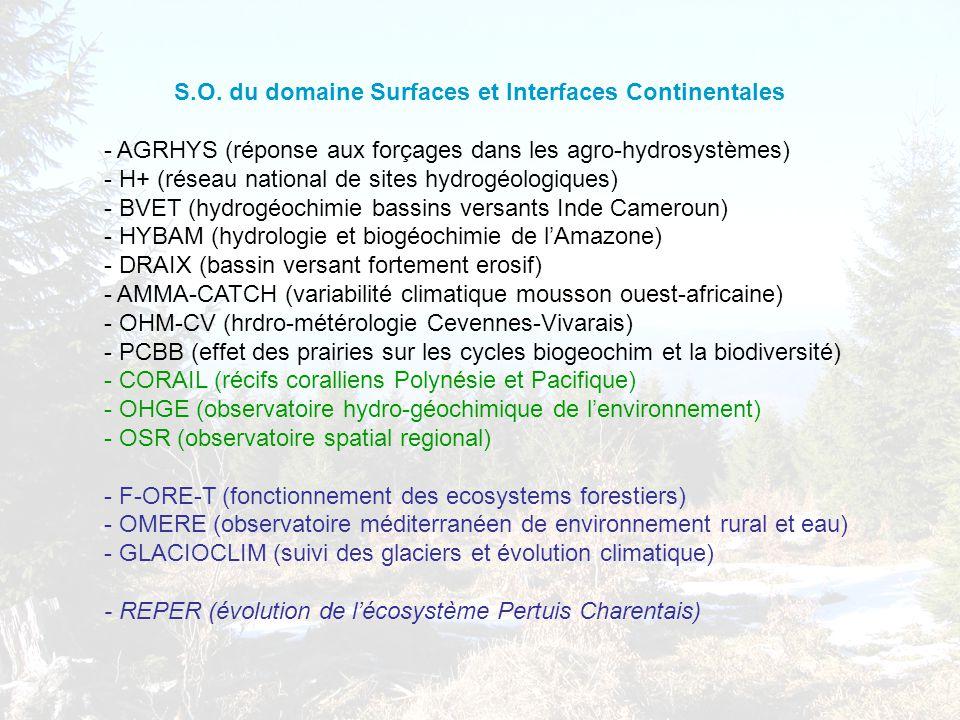 S.O. du domaine Surfaces et Interfaces Continentales - AGRHYS (réponse aux forçages dans les agro-hydrosystèmes) - H+ (réseau national de sites hydrog