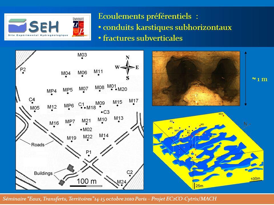 Séminaire Eaux, Transferts, Territoires 14-15 octobre 2010 Paris – Projet EC2CO-Cytrix/MACH  1 m Ecoulements préférentiels : conduits karstiques subhorizontaux fractures subverticales