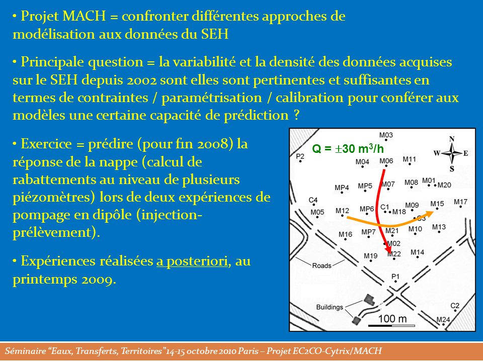 Séminaire Eaux, Transferts, Territoires 14-15 octobre 2010 Paris – Projet EC2CO-Cytrix/MACH Projet MACH = confronter différentes approches de modélisation aux données du SEH Principale question = la variabilité et la densité des données acquises sur le SEH depuis 2002 sont elles sont pertinentes et suffisantes en termes de contraintes / paramétrisation / calibration pour conférer aux modèles une certaine capacité de prédiction .
