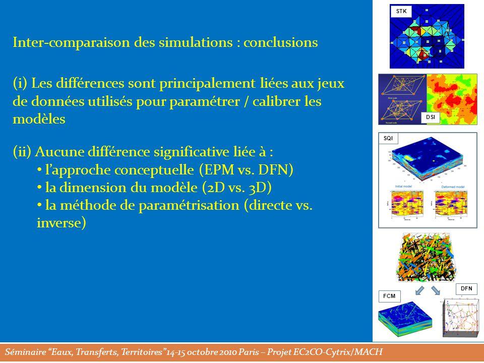 Séminaire Eaux, Transferts, Territoires 14-15 octobre 2010 Paris – Projet EC2CO-Cytrix/MACH STK DSI SQI FCM DFN Inter-comparaison des simulations : conclusions (i) Les différences sont principalement liées aux jeux de données utilisés pour paramétrer / calibrer les modèles (ii) Aucune différence significative liée à : l'approche conceptuelle (EPM vs.