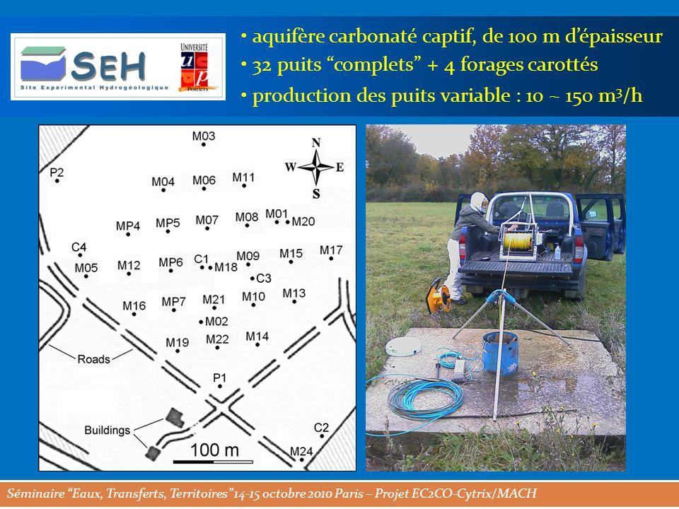 """Séminaire """"Eaux, Transferts, Territoires"""" 14-15 octobre 2010 Paris – Projet EC2CO-Cytrix/MACH aquifère carbonaté captif, de 100 m d'épaisseur 32 puits"""