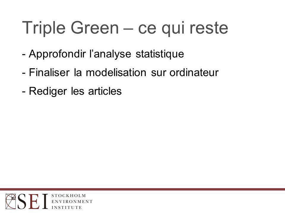 Triple Green – ce qui reste - Approfondir l'analyse statistique - Finaliser la modelisation sur ordinateur - Rediger les articles
