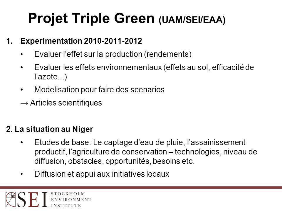 1.Experimentation 2010-2011-2012 Evaluer l'effet sur la production (rendements) Evaluer les effets environnementaux (effets au sol, efficacité de l'azote...) Modelisation pour faire des scenarios → Articles scientifiques 2.