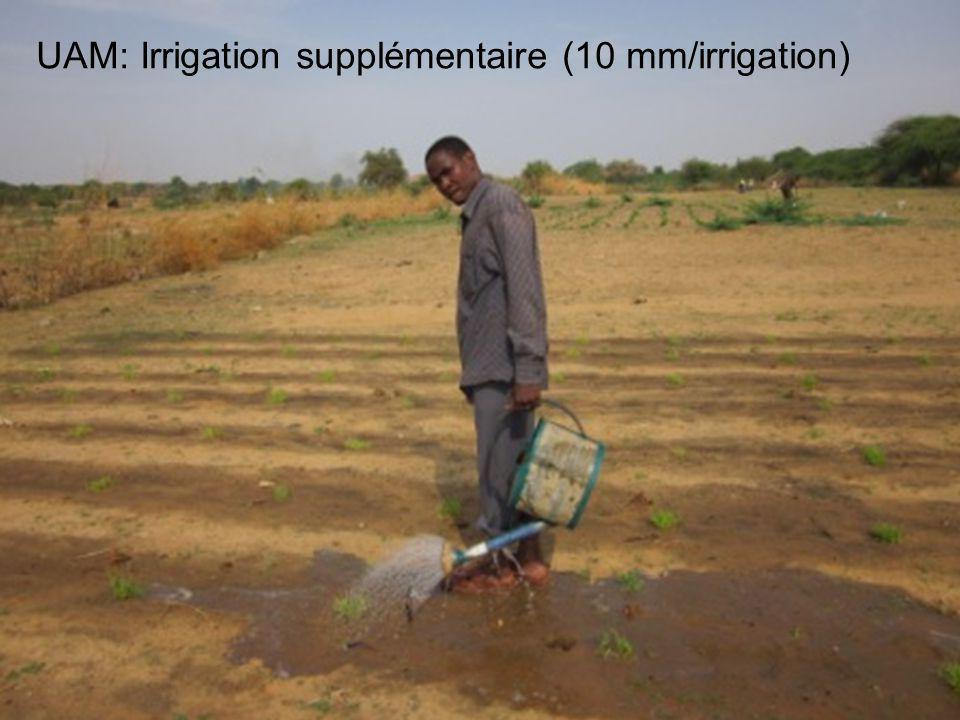 4 blocks randomisés : T0.Témoin T1. Irrigation T2.Urine T3.Irrigation + urine