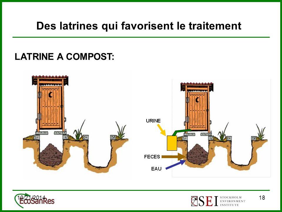10/21/201418 LATRINE A COMPOST: Des latrines qui favorisent le traitement
