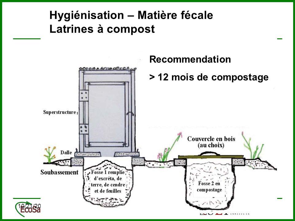 10/21/201424 Hygiénisation – Matière fécale Latrines à compost Recommendation > 12 mois de compostage