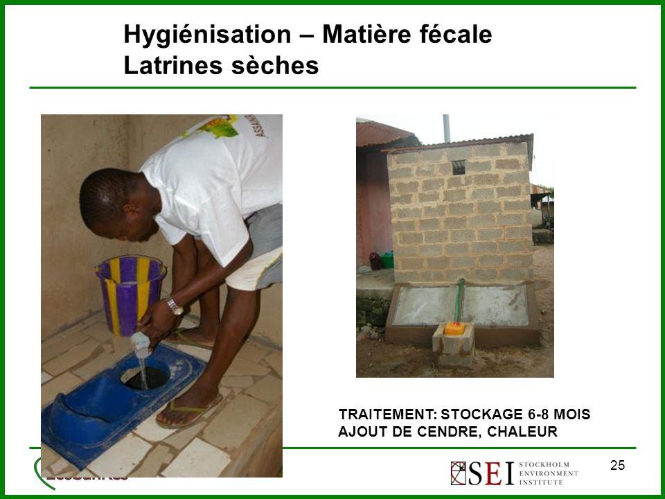 10/21/201425 Hygiénisation – Matière fécale Latrines sèches TRAITEMENT: STOCKAGE 6-8 MOIS AJOUT DE CENDRE, CHALEUR