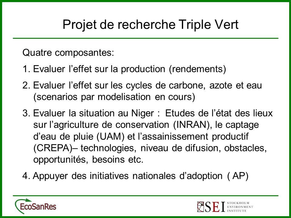 Quatre composantes: 1.Evaluer l'effet sur la production (rendements) 2.