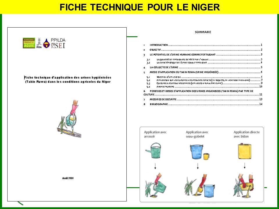 10/21/201432 FICHE TECHNIQUE POUR LE NIGER
