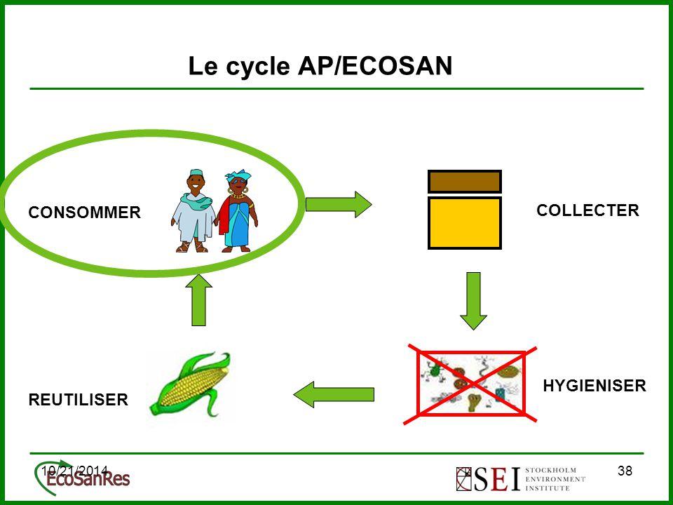 10/21/201438 Le cycle AP/ECOSAN COLLECTER CONSOMMER REUTILISER HYGIENISER