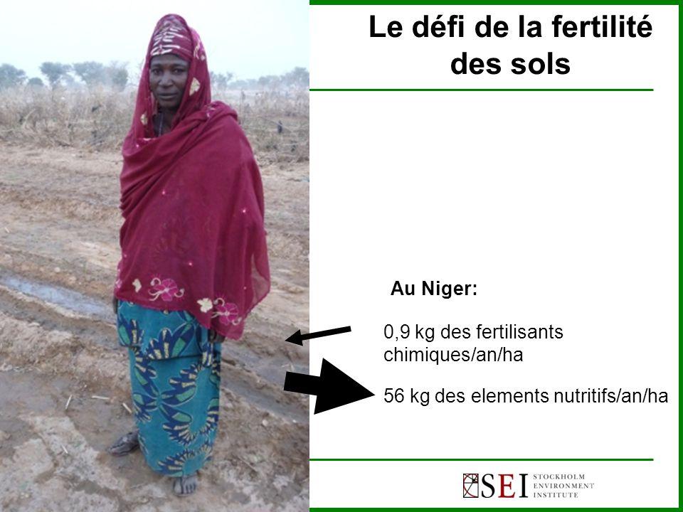 0,9 kg des fertilisants chimiques/an/ha 56 kg des elements nutritifs/an/ha Au Niger: Le défi de la fertilité des sols