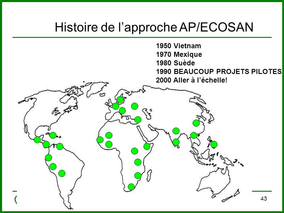 10/21/201443 Histoire de l'approche AP/ECOSAN 1950 Vietnam 1970 Mexique 1980 Suède 1990 BEAUCOUP PROJETS PILOTES 2000 Aller à l'échelle!