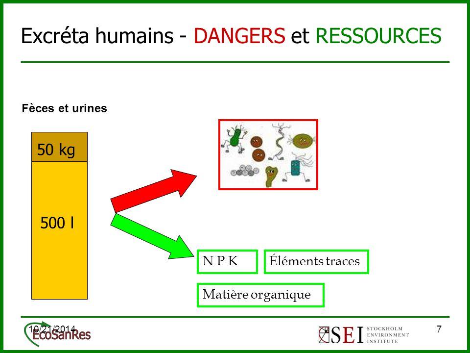 10/21/20147 Excréta humains - DANGERS et RESSOURCES N P K Matière organique Éléments traces Fèces et urines 50 kg 500 l