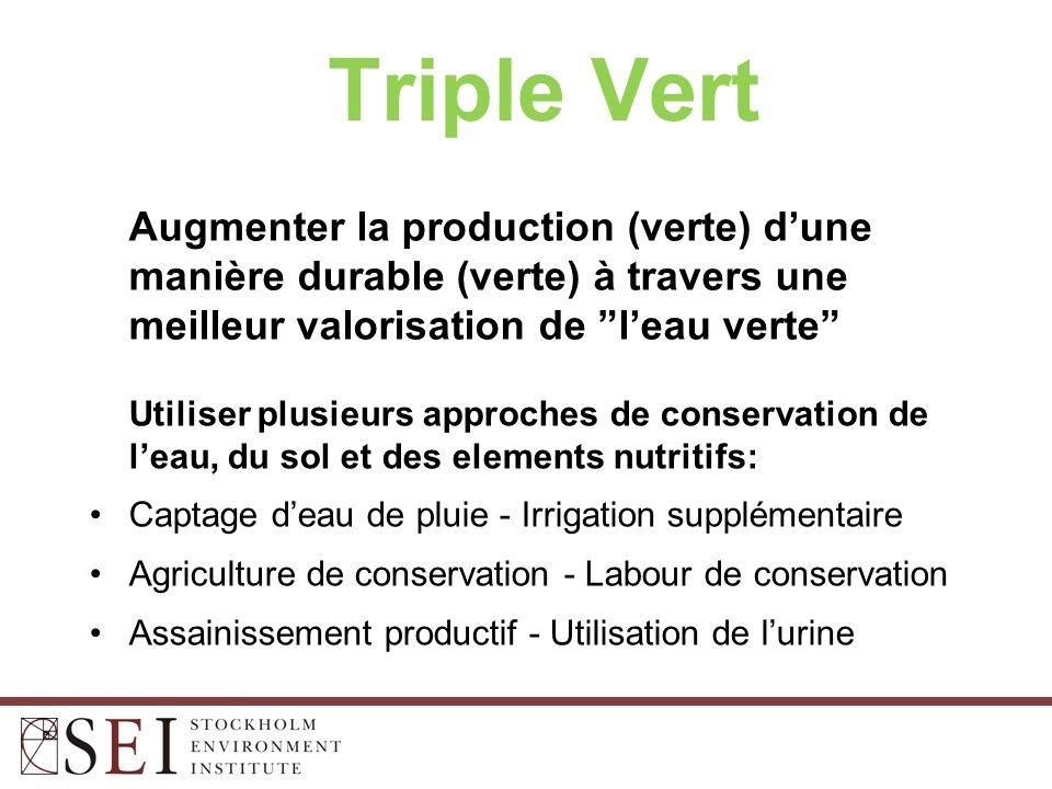 """Augmenter la production (verte) d'une manière durable (verte) à travers une meilleur valorisation de """"l'eau verte"""" Triple Vert Utiliser plusieurs appr"""