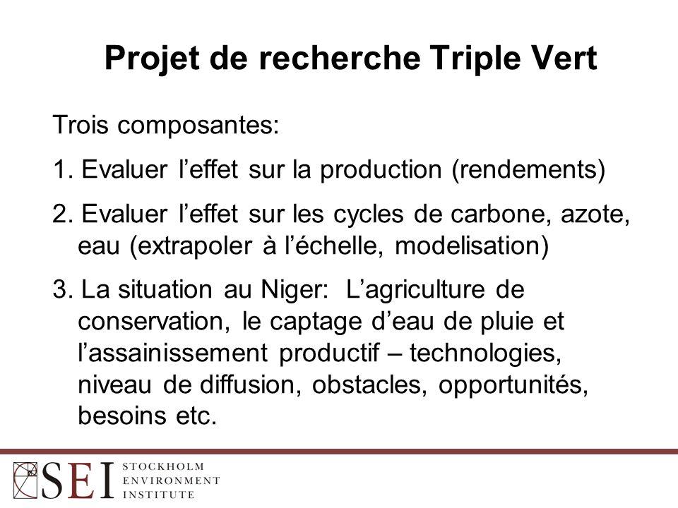 Trois composantes: 1. Evaluer l'effet sur la production (rendements) 2. Evaluer l'effet sur les cycles de carbone, azote, eau (extrapoler à l'échelle,