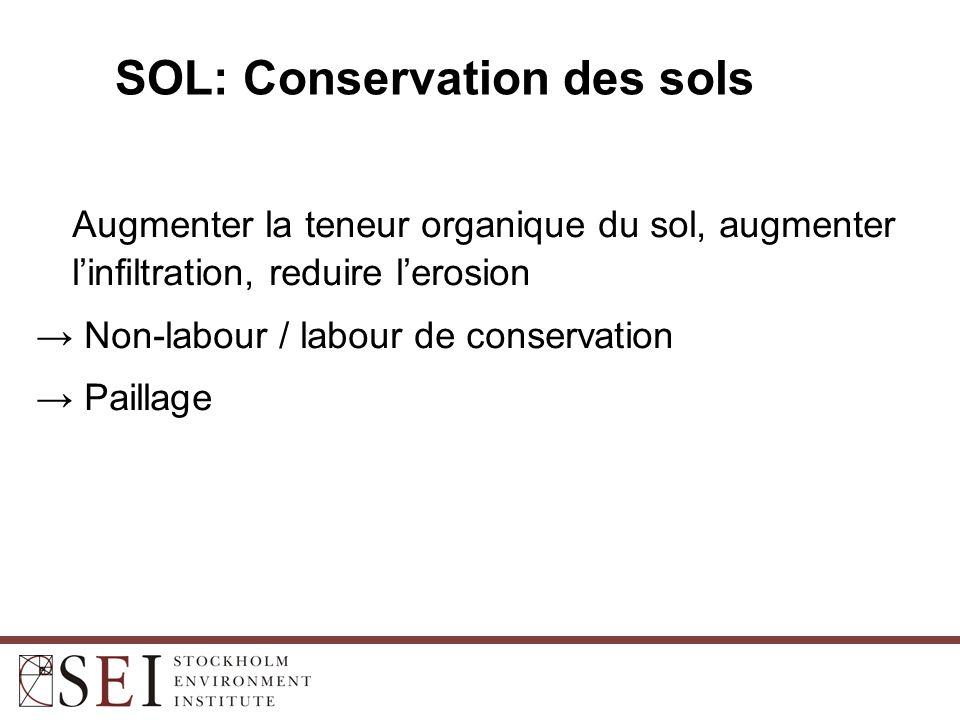 Augmenter la teneur organique du sol, augmenter l'infiltration, reduire l'erosion → Non-labour / labour de conservation → Paillage SOL: Conservation d