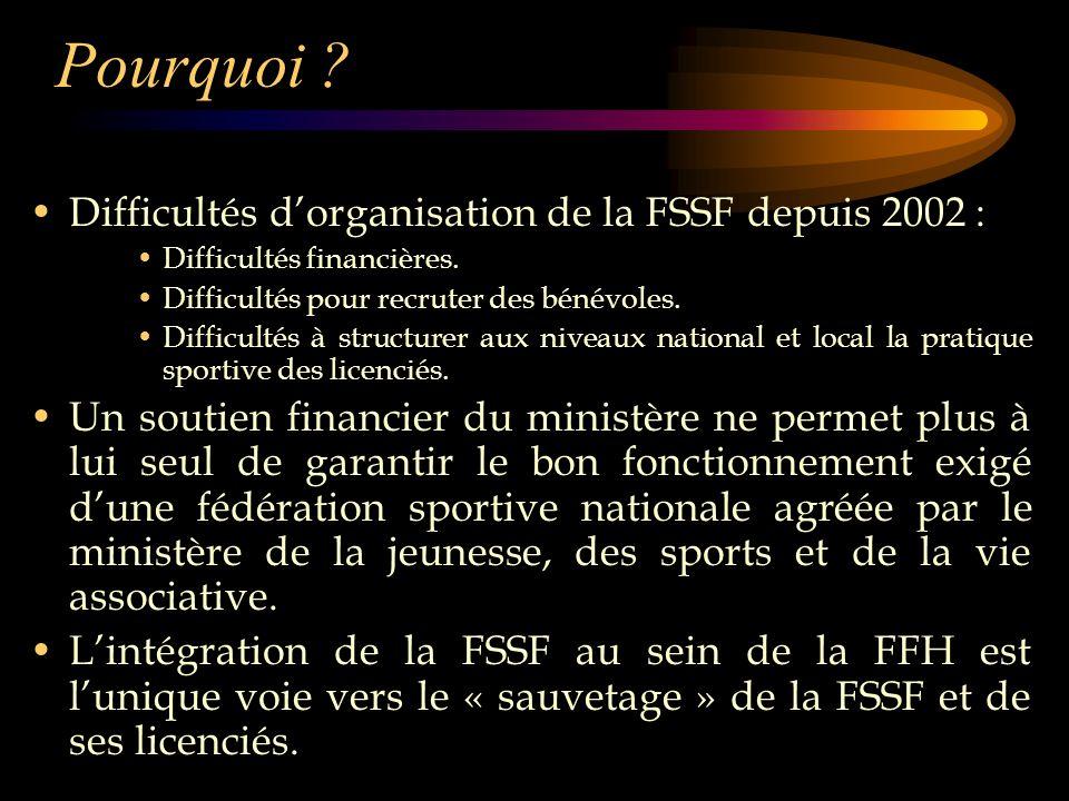 Pourquoi . Difficultés d'organisation de la FSSF depuis 2002 : Difficultés financières.