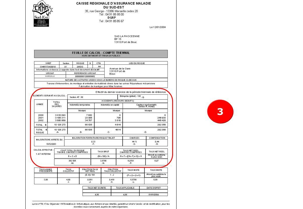 - E- -A- -B- -C- -D- Montant Montant Montant 2000 2001 2002 ANNEE TOTAL DES SALAIRES ACCIDENTS (RECOURS DEDUITS) Indemnités temporaires Indemnités en capital Capitaux représentatifs (rentes IP, mortel) TOTAL € RISQUE ELEMENTS SERVANT AU CALCUL : Effectif du dernier exercice de la période triennale de référence MAJORATIONS ARRETE DU : MAJORATION FORFAITAIRE RISQUE TRAJETCHARGESCOMPENSATION -F- -G- -H- -M- -P- -N- CALCUL EFFECTUE : COUT TOTAL DU RISQUE TRAVAIL CHARGES COMPRISES TAUX NET REEL CHARGES COMPRISES B + C + DN + F + [(N + F) x G] + H Arrondi au centième le plus voisin TAUX BRUT (M x 100) / A TAUX NET REEL 18/12/2003 0,33 44 % 0,44 362 5056,07013,57986,07 1 AT INTERIM Section AT : 80 Entreprise (global) : 120 3 010 093 3 435 311 3 680 869 7 682 23 086 34 767 0 796 3 818 0 246 930 445 426 10 126 27365 5354614292 356 Effectif établissement année n-2 Effectif global entreprise année n-2 Salaires en totalité période triennale Total salaires Total Indemnités Temporaires Indemnités Temporaires Capitaux représentatifs des rentes >10% et mortels Indemnités en Capital (rentes <10%) Total Indemnités en Capital Total Capitaux Coût du risque Rente fractionnée d'un AT Interimaire Taux Brut Taux net réel Taux net arrondi (brut + charges) 10 126 27365 5354614292 356 Charges