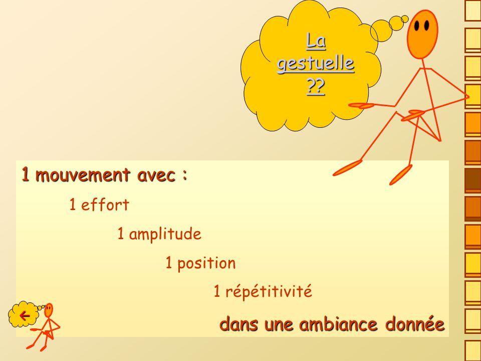 1 mouvement avec : 1 effort 1 amplitude 1 position 1 répétitivité dans une ambiance donnée La gestuelle ?.