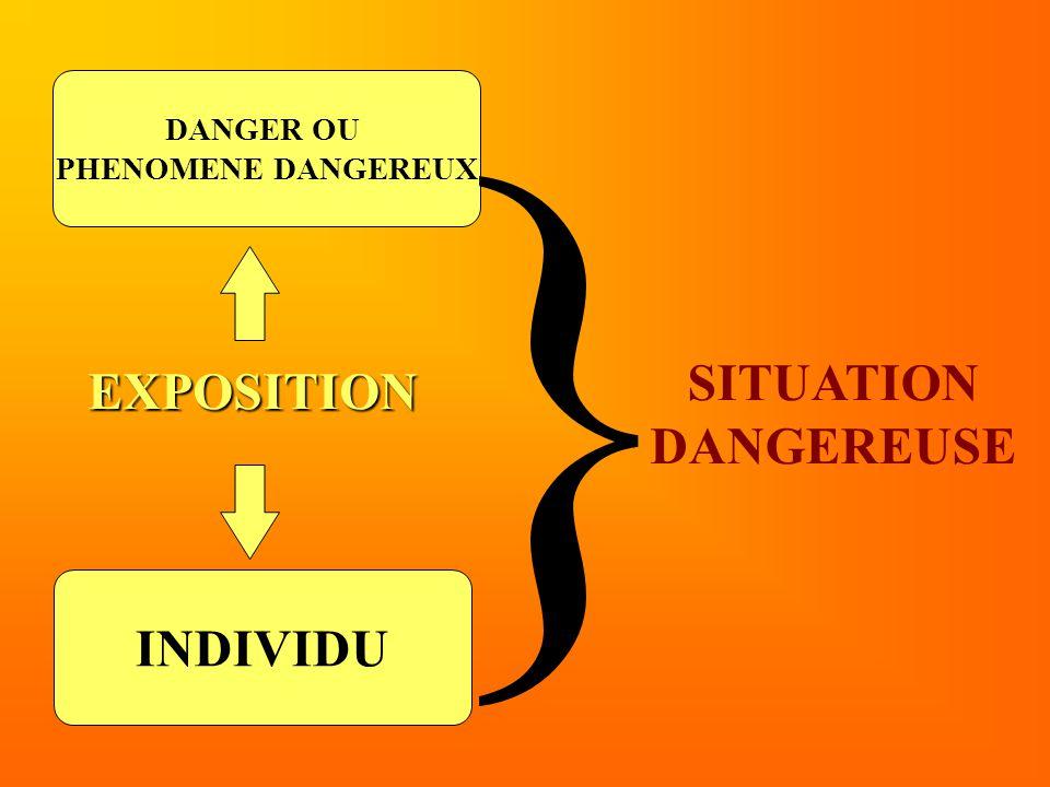 ACCIDENT: Évènement imprévu qui porte atteinte à la santé et à l'intégrité physique de l'individu