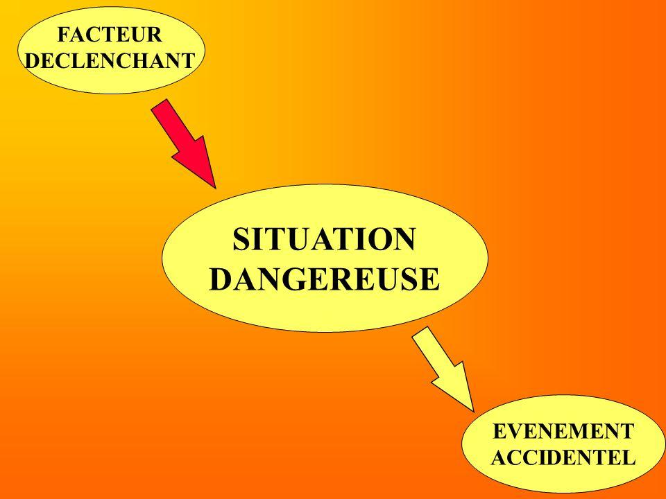 DANGER OU PHENOMENE DANGEREUX INDIVIDU EXPOSITION } SITUATION DANGEREUSE