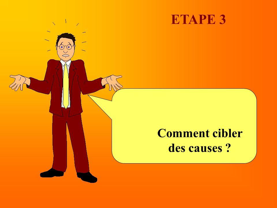 Comment trouver les causes d'un accident? ETAPE 2