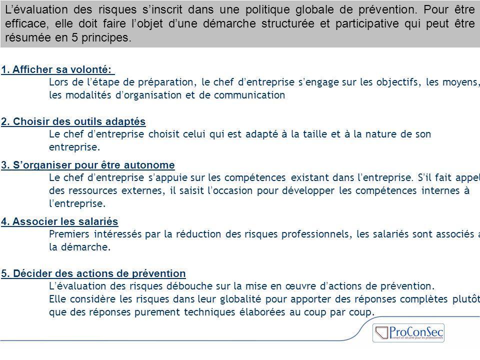 L'évaluation des risques s'inscrit dans une politique globale de prévention. Pour être efficace, elle doit faire l'objet d'une démarche structurée et