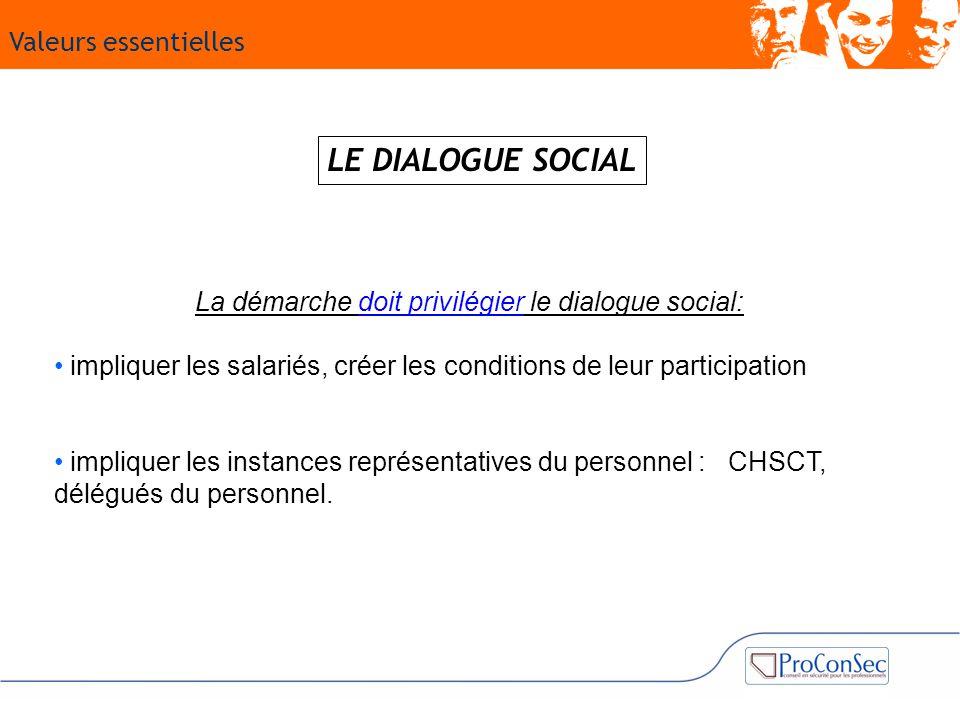 La démarche doit privilégier le dialogue social: impliquer les salariés, créer les conditions de leur participation impliquer les instances représenta