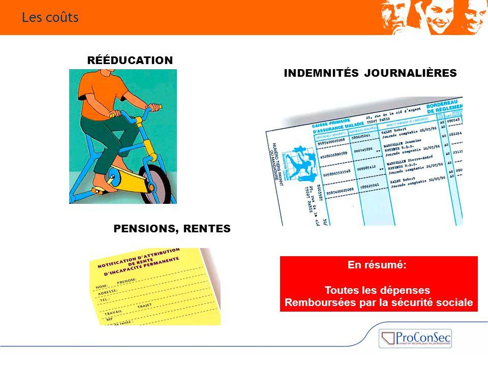 RÉÉDUCATION INDEMNITÉS JOURNALIÈRES PENSIONS, RENTES En résumé: Toutes les dépenses Remboursées par la sécurité sociale Les coûts