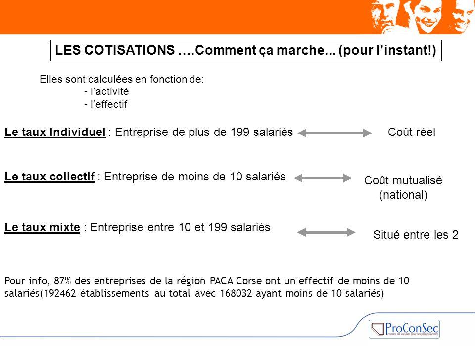 LES COTISATIONS ….Comment ça marche... (pour l'instant!) Elles sont calculées en fonction de: - l'activité - l'effectif Le taux Individuel : Entrepris