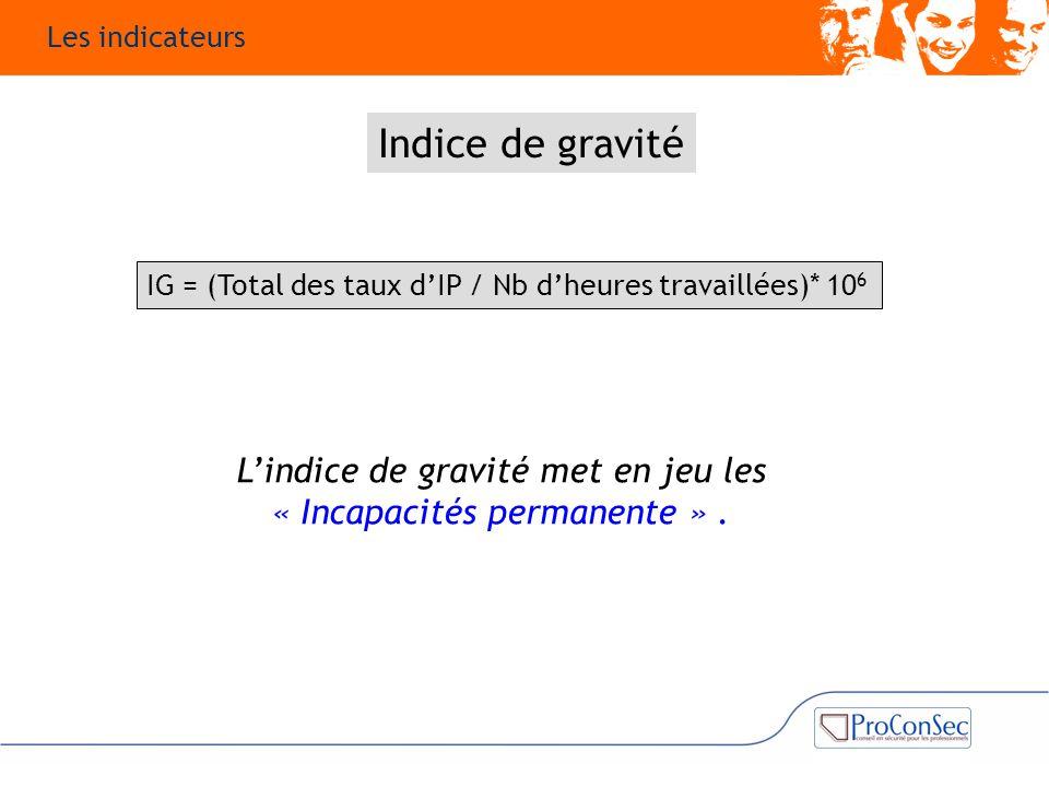 Indice de gravité L'indice de gravité met en jeu les « Incapacités permanente ». IG = (Total des taux d'IP / Nb d'heures travaillées)* 10 6 Les indica